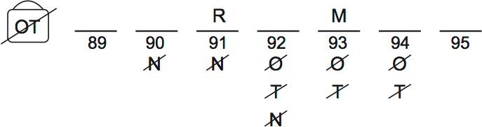 LSAT Preptest 35, Game 4 Setup, Diagram 2