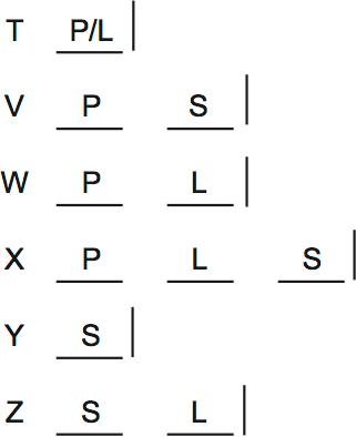 LSAT PrepTest 35, Game 2, Question 10, Diagram 1