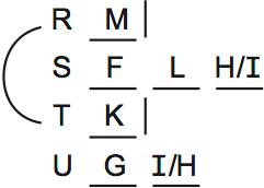 LSAT Preptest 71, Game 2, Question 9, Diagram 2