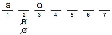 LSAT 68 Game 4 Setup Diagram 4