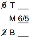 LSAT 69 game 2 main diagram, diagram 1