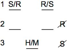 LSAT PrepTest 70, Game 3, Question 18, Diagram 2