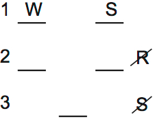 LSAT PrepTest 70, Game 3, Question 15, Diagram 1