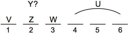 LSAT PrepTest 70, Game 1, Question 4, Diagram 2