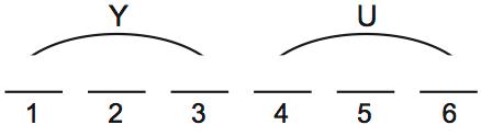 LSAT PrepTest 70, Game 1 Setup, Diagram 5