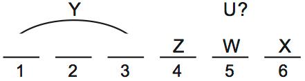LSAT PrepTest 70, Game 1, Question 4, Diagram 3