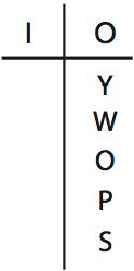 LSAT PrepTest 70, Game 2, Question 10, Diagram 2