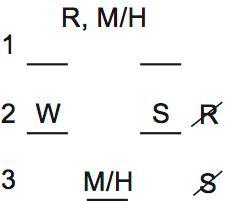 LSAT PrepTest 70, Game 3, Question 15, Diagram 3