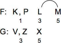 LSAT PrepTest 75, Game 1, Question 2, Diagram 1
