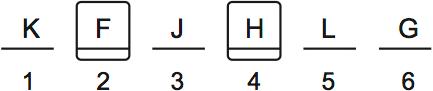 LSAT Preptest 71, Game 1, Question 1, Diagram 1