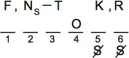 LSAT Preptest 71, Game 3, Question 15, Diagram 1