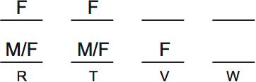 LSAT Preptest 37, Game 1 Diagram 2