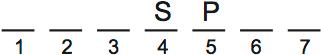LSAT Preptest 71, Game 4, Question 19, Diagram 1