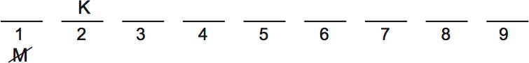LSAT Preptest 34, Game 1 Setup, Diagram 2