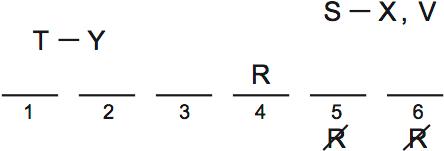 lsat preptest 64 section ii logic game 1 diagram. Black Bedroom Furniture Sets. Home Design Ideas