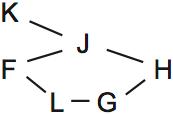 LSAT Preptest 71, Game 1, Question 3, Diagram 1