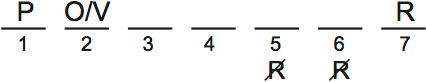 LSAT Preptest 66, Game 2 Diagram 2