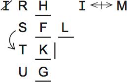 LSAT Preptest 71, Game 2, Question 7, Diagram 3