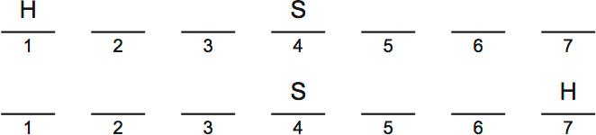 LSAT Preptest 30, Game 4 Setup, Diagram 2