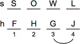 LSAT PrepTest 74, Game 2, Question 9, Diagram 2