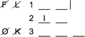 LSAT Preptest 64, Game 4 Setup, Diagram 3