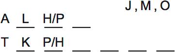 LSAT Preptest 63, Game 1 Setup, Diagram 4