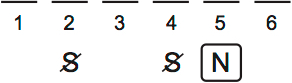 LSAT Preptest 77, Game 2 Setup, Diagram 2