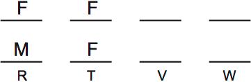 LSAT PrepTest 37, Game 1, Question 5, Diagram 2