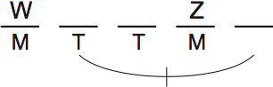 LSAT Preptest 66, Game 4, Question 22, diagram 1