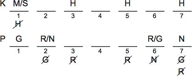 LSAT PrepTest 32, Game 4, Question 20, Diagram 1