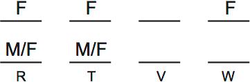 LSAT PrepTest 37, Game 1, Question 3, Diagram 1