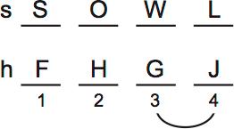 LSAT PrepTest 74, Game 2, Question 8, Diagram 4