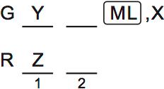 LSAT PrepTest 73, Game 2, Question 12, Diagram 1
