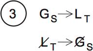 LSAT Preptest 74, Game 4 Diagram 5