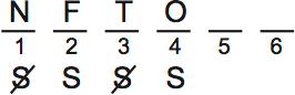 LSAT Preptest 71, Game 3, Question 14, Diagram 3